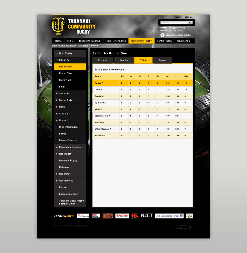 Taranaki Rugby Screen Shot
